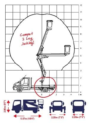 z10-truck-mounted-powered-access-platform-spec