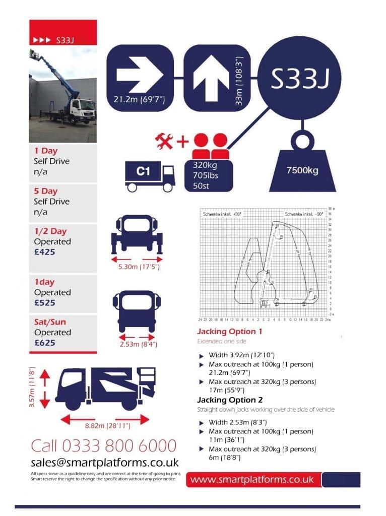 S33j spec sheet