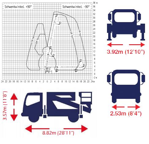 S33J-Truck-Mounted-Cherry-Picker-1