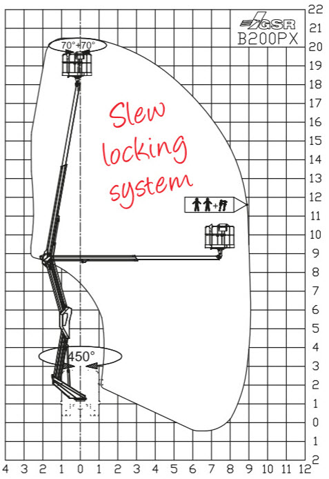 Z20M Jacking Diagram